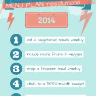 New Year Menu Plan Resolutions {Menu Plan Monday}