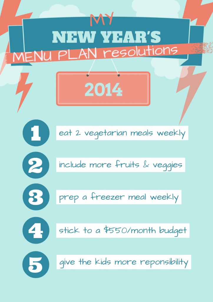 New Year Menu Plan | MoneywiseMoms